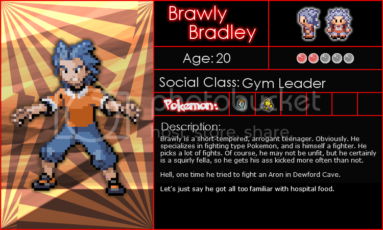 Brawly